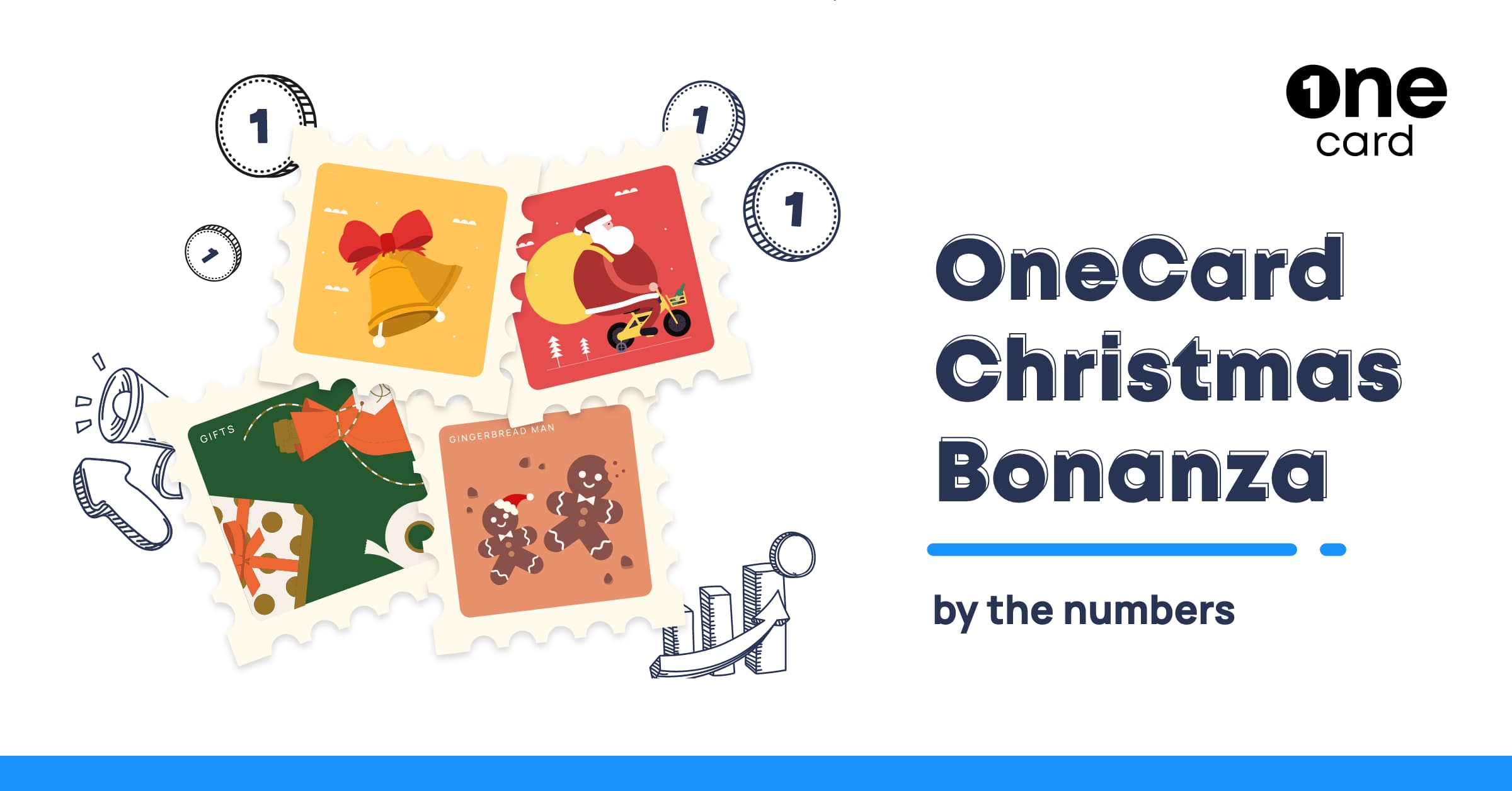 Christmas Bonanza by the numbers